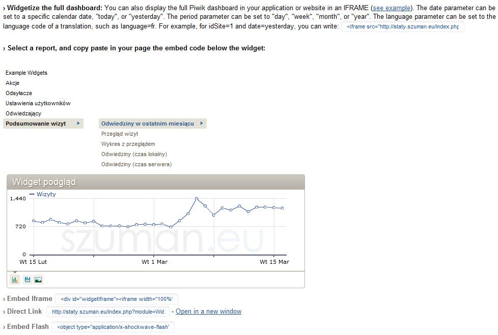 Automatyczna aktualizacja widgetu statystyk Piwik